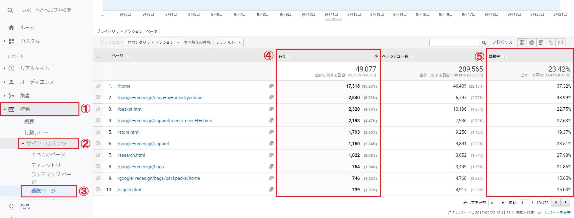 ユーザーが離脱したページを確認する